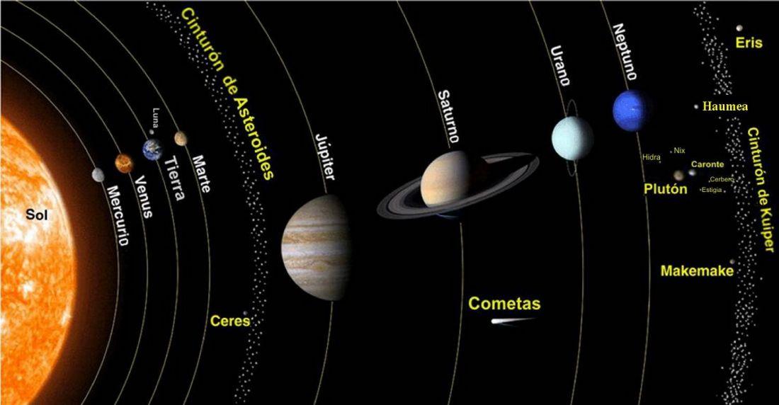 Cinturón de Kuiper (1)
