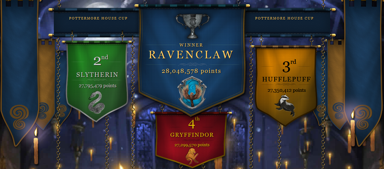 Pottermore_5th_Cup.png